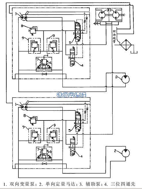 一路经电磁阀6至泵1,2的操纵控制油缸,操纵电磁阀6,增大或减小变量泵图片